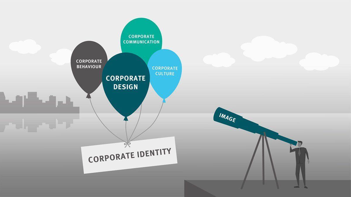 Illustration Corporate Identity - Renate Leitner Grafik