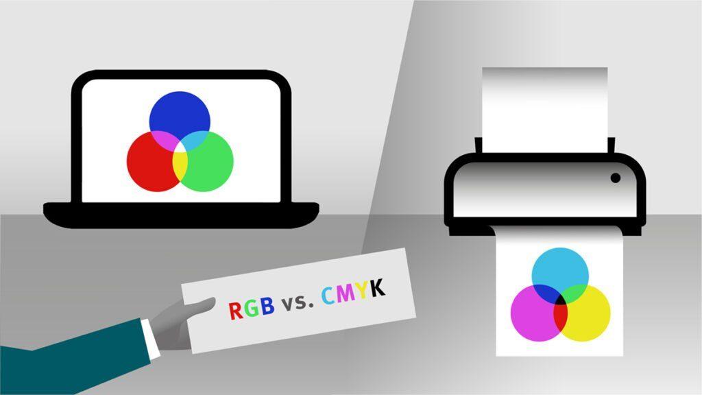 RGB-Farbraum vs. CMYK-Farbraum